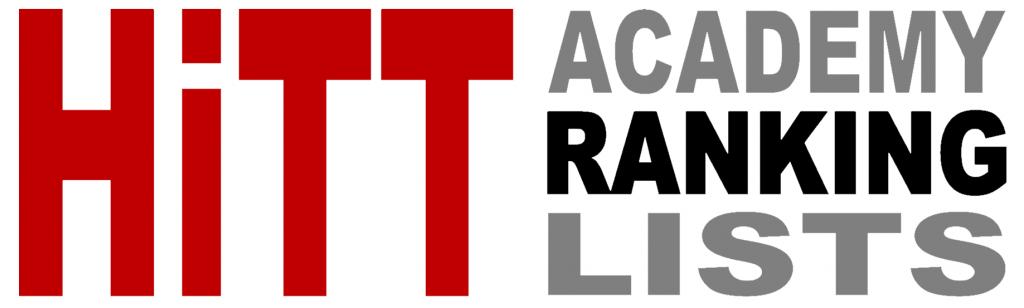HiTT Ranking Lists